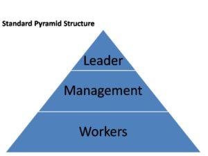 pyramid-standard
